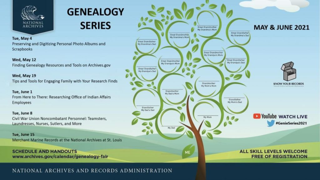 National Archives VIRTUAL Genealogy Series